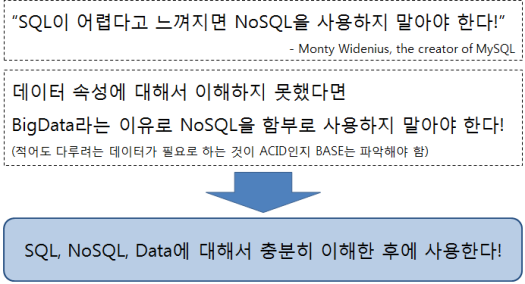 nosql when